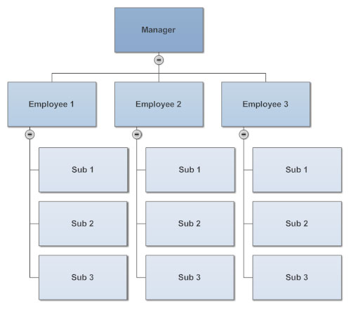 Formatted org chart also how to create an organizational rh smartdraw