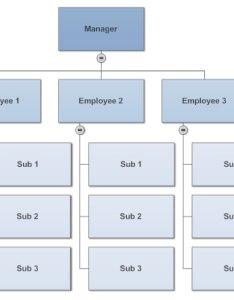Employee organizational chart also vatozozdevelopment rh