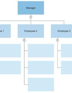 Organization charts also vatozozdevelopment rh