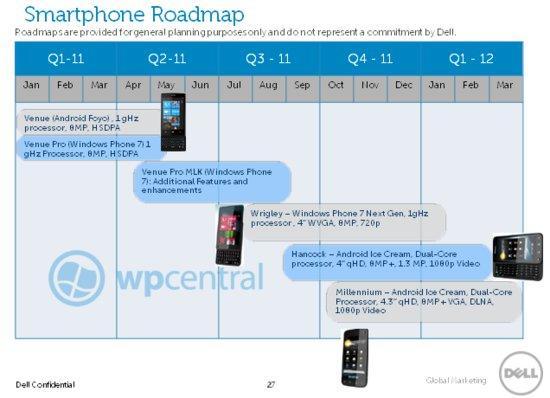 dell-smartphone-roadmap