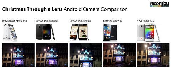 kamera-vergleich-dez11-artikel