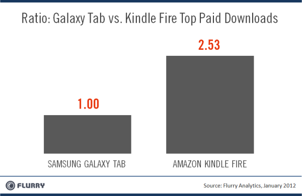 1-27-2012 6-03-10 AM-resized-600