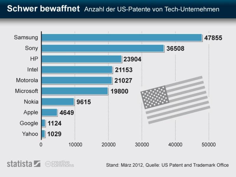 20120315_US-Patent14_B