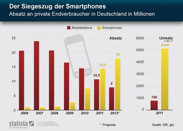 03.05.2012_Smartphones 14