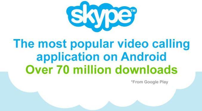 skype infografik header