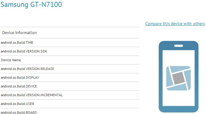 galaxy note 2 benchmark leak
