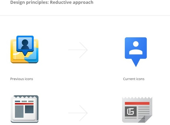 Google Visual Guidelines Screenshot