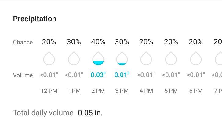Google Now Wetter NIederschlag und Wind 1
