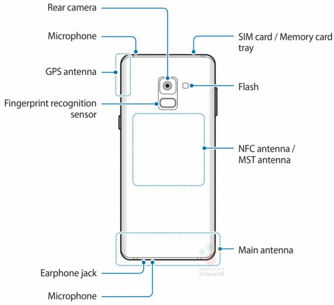 Samsung Galaxy A8 2018 LEak