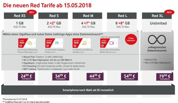 Vodafone Red Tarife Mai 2018