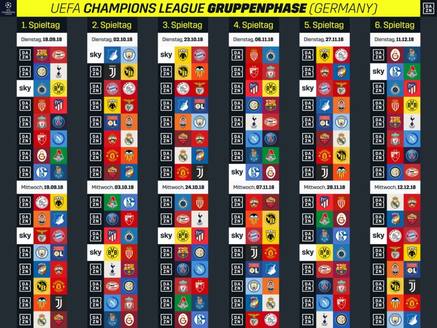 Gruppenphase Sky DAZN Champions League 2018