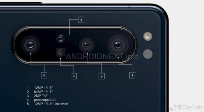 Sony Xperia 1.1 Kamera