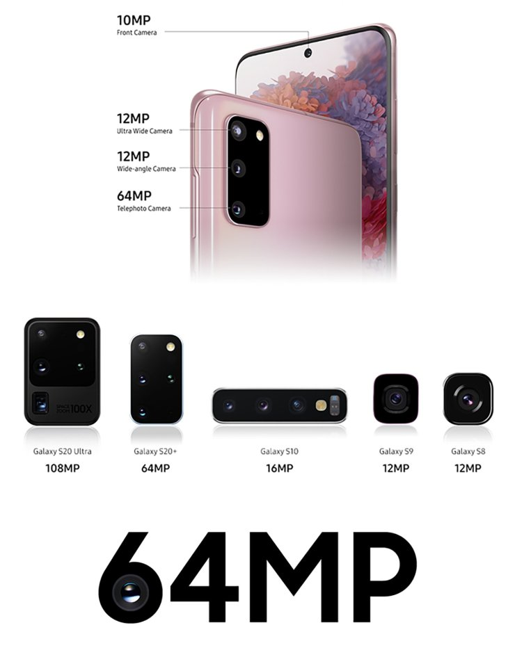 Samsung Galaxy S20 Kameras 2