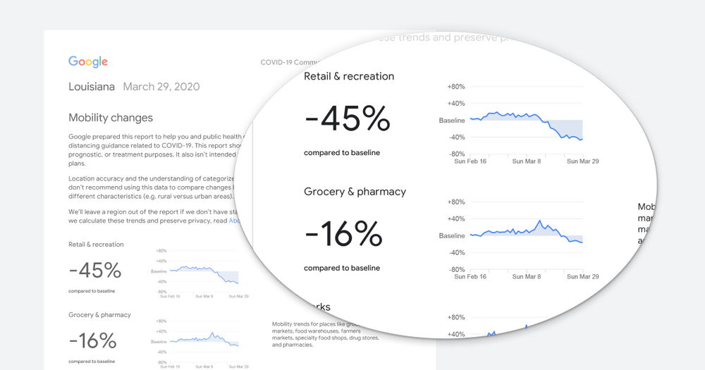 Google Covid Mobility Report Header
