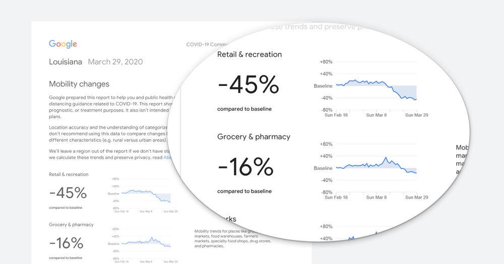 Google Covid Mobility Report Header