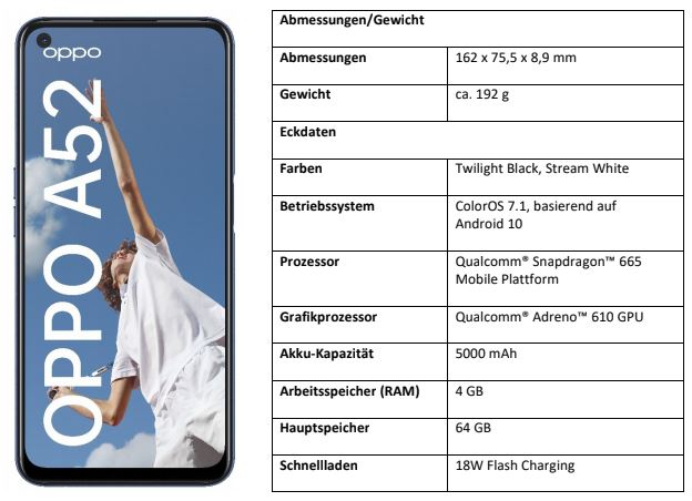 Oppo A52 Datenblatt