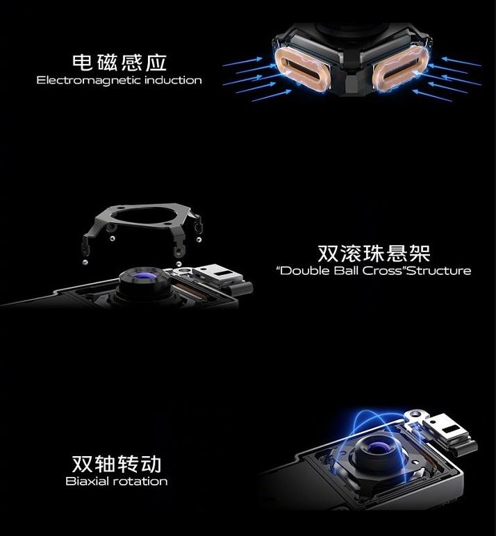 Vivo X50 Pro Gimbal