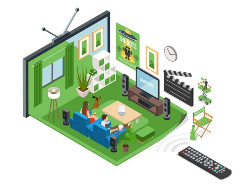 Android Tv Startbildschirm Head
