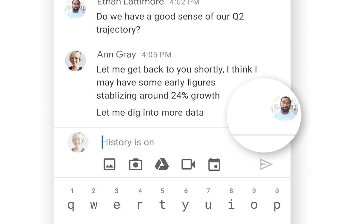Gelesen Google Chat