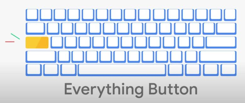 Everything Button Chromebooks