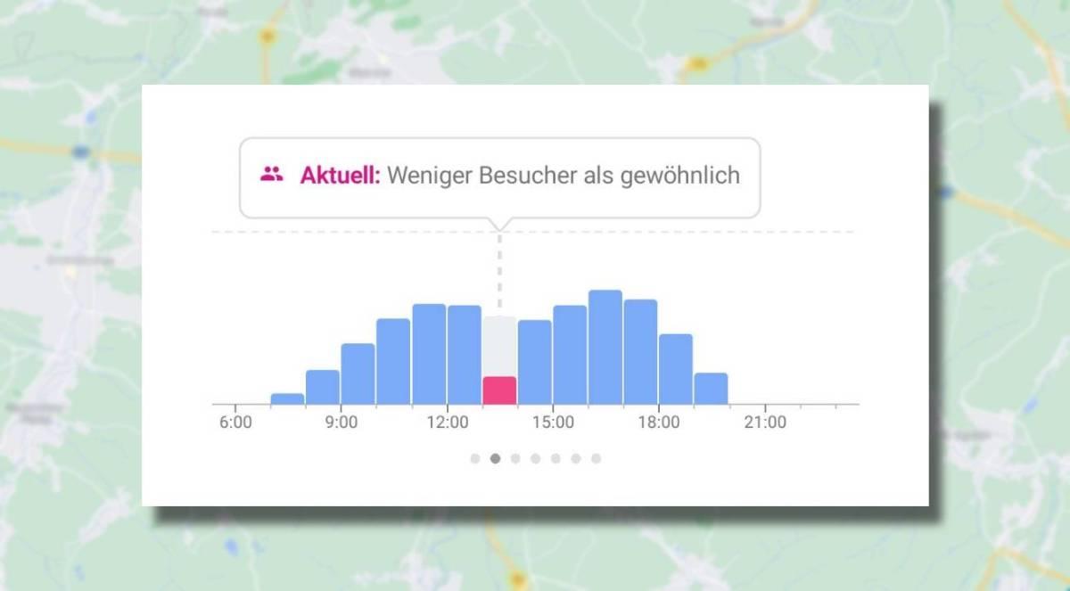 Google Maps Stoßzeiten