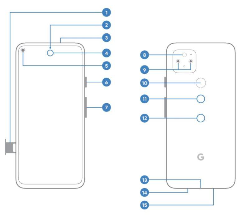 Google Pixel 5 Diagramm