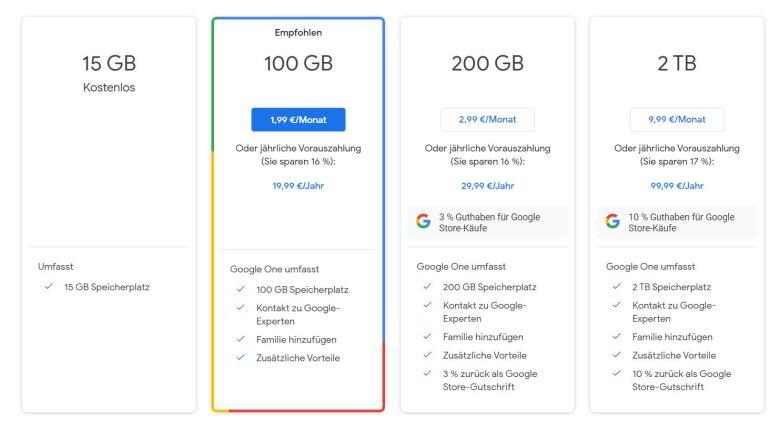 Google One Paket 2020
