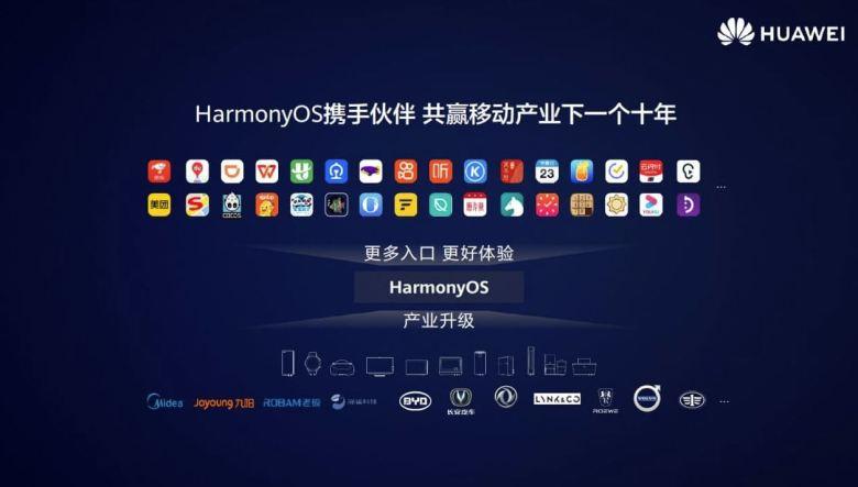 Harmonyos Partner China