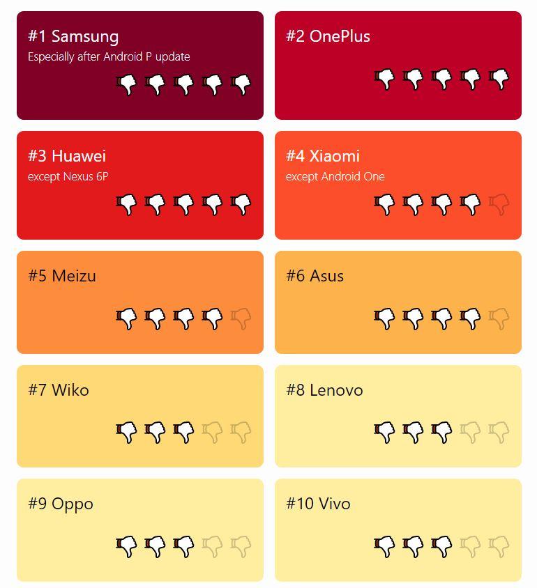 Top 10 Dont Kill My Apps Feb 2021