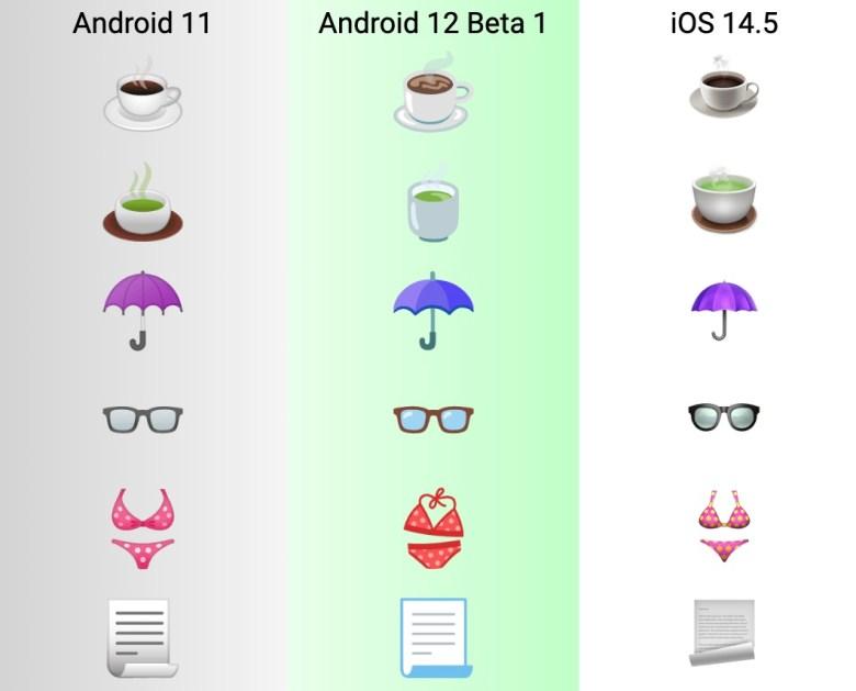 Android Emoji Vergleich 11, 12 Ios 14