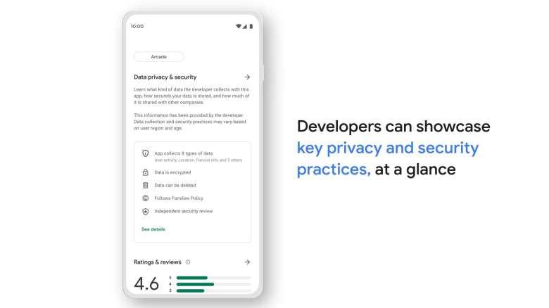 Google Play Sicherheitsbereich