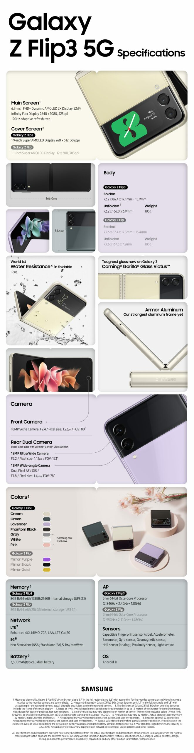 01 Galaxy Z Flip3 5g Product Specifications
