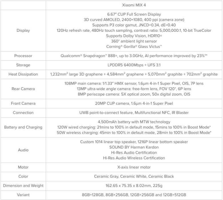 Xiaomi Mi Mix 4 Datenblatt