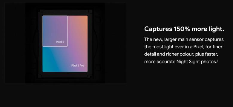 Google Pixel 6 Main Sensor Kamera