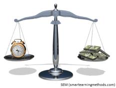 Time vs Money!