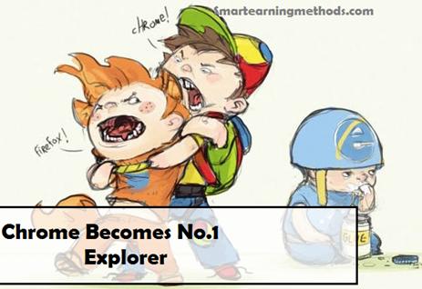Google Chrome beats all other explorers