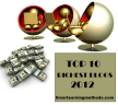 Top 10 Richest Blogs of the World in 2012