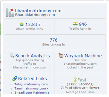Bharat matrimony traffic status