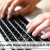 Top Ten Countries with Maximum Freelancers In 2016