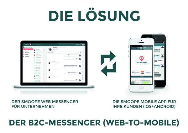 "Wir machen B2C-Messaging ""Made in Germany"""