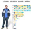 5 Minuten: Die Sache mit den erschreckenden persönlichen Daten - Lummaland
