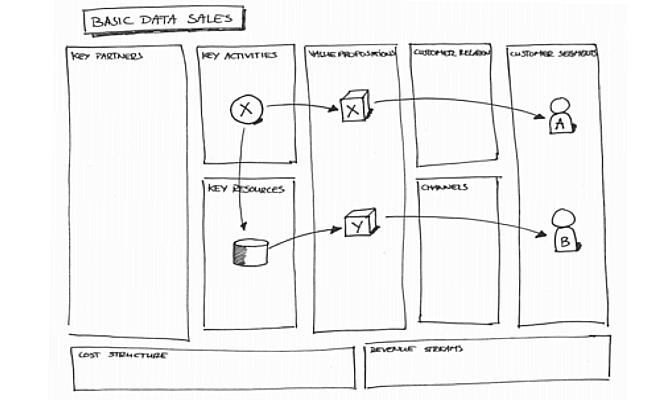 Smart Services: Neue Geschäftsmodelle im Internet der Dinge