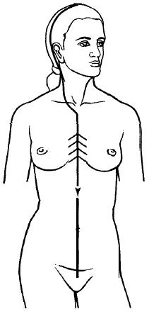 Triple Energizer Meridian Acupuncture Points