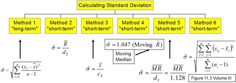 process capability study standard deviationn