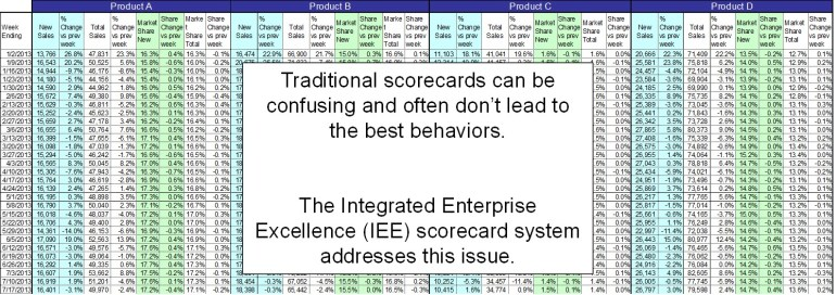 managing for quality and performance excellence examples