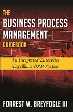 Business Process Management Book of Knowledge Review