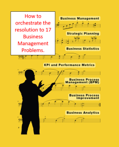 Orchestration for addressing business management problems