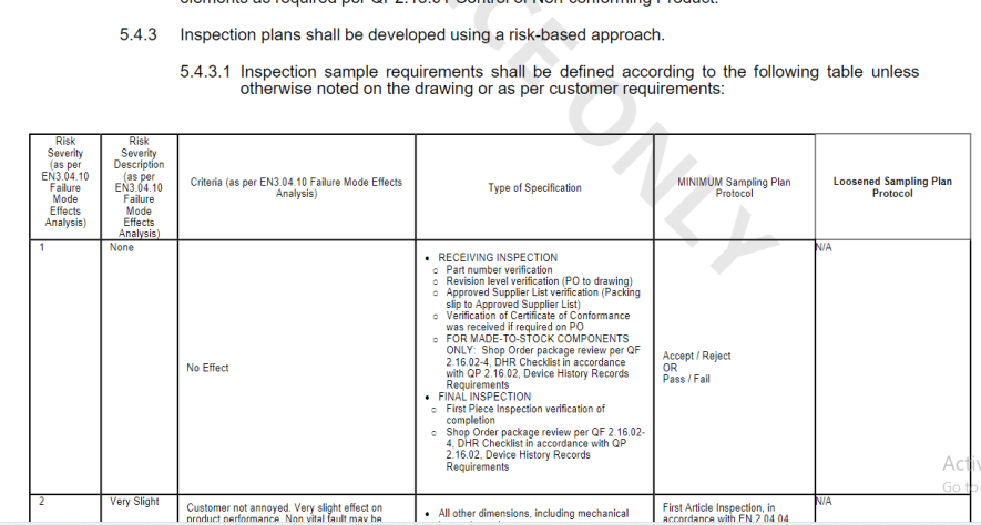Quality Assurance Inspection Plan view 1