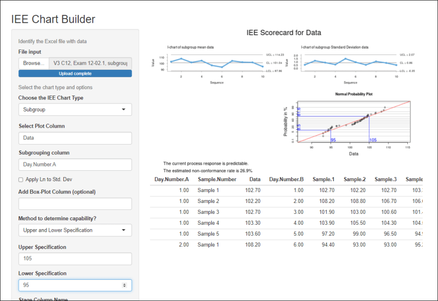 KPI Report Example: Applying a Free Enhanced KPI Reporting App for Subgrouped Data