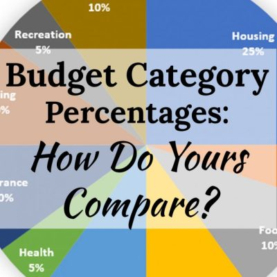 Budget Category Percentages: How Do Yours Compare?